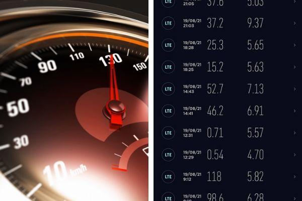 BIGLOBEモバイル(au回線)のネット速度