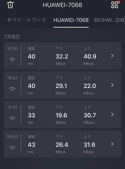 KING WiFiのネット速度をテストした結果