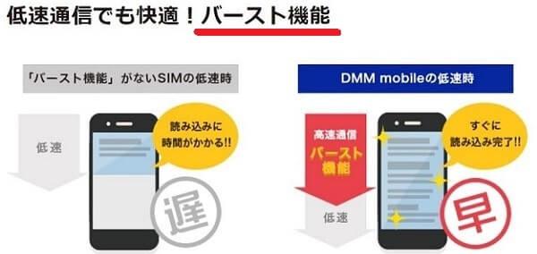 DMMモバイルは速度制限時でもバースト機能あり
