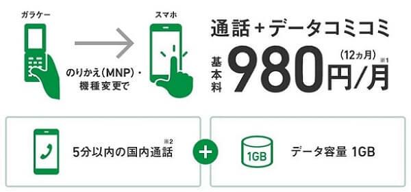 ソフトバンクのスマホデビュープランは月額980円~
