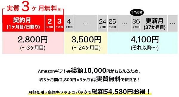 JP WiMAXの月額プラン割引きキャンペーン