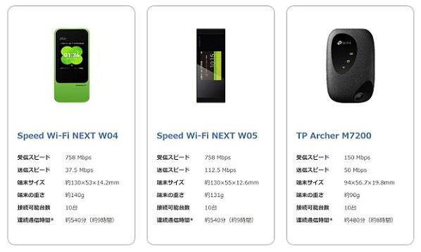 最安値保証WiFiの選べる端末