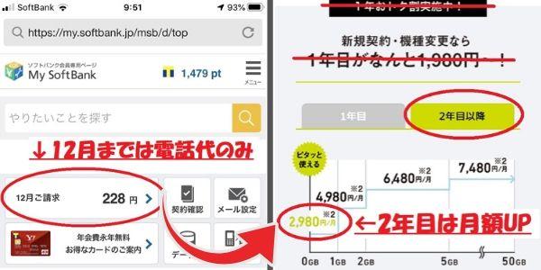 Softbankの2年目は月額UPする