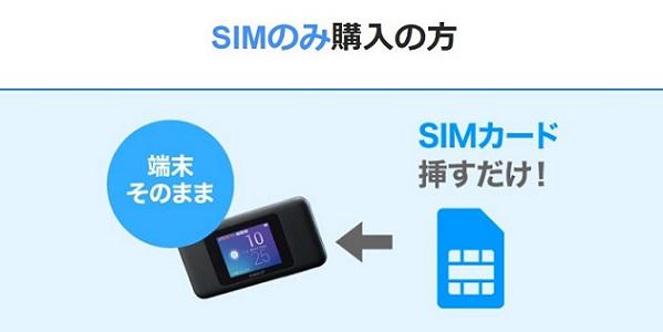 UQ WiMAXのSIMカードプラン