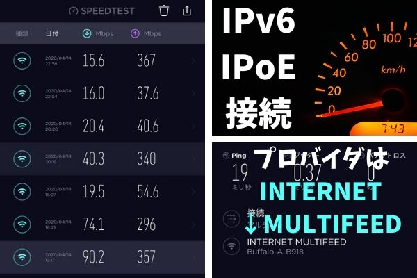 IPv6 IPoE接続でWiFi速度のスピードテストまとめ
