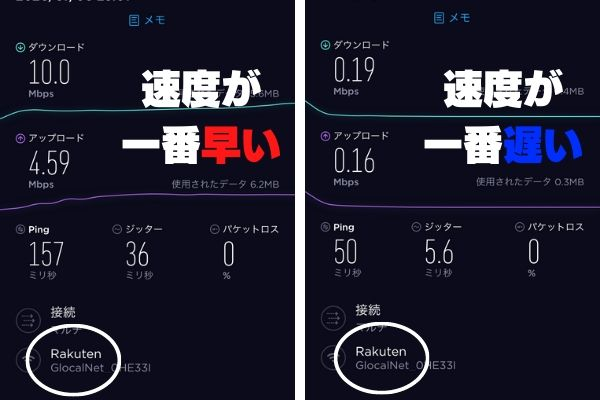 Rakuten回線のネット速度をテスト