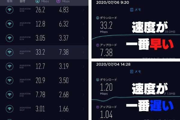 softbank回線のネット速度をテスト