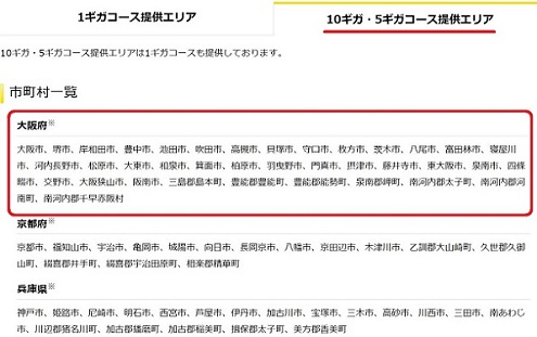 大阪でEO光の5ギガ・10ギガコース提供エリア