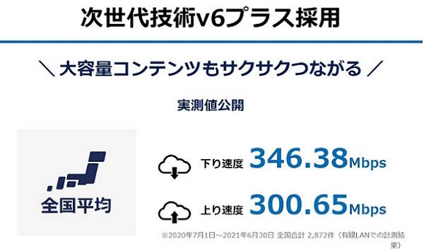 GOM光アクセスのIPv6